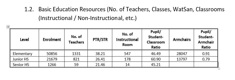 basic-education-resources